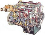 Lotus Ford Twin Cam Engine