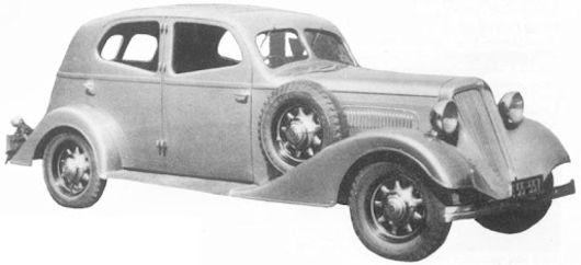 Australian Automotive manufacturer  Australia From 1933 to 1935