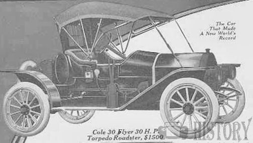 Cole Motor Car Company American Automotive manufacturer Indianapolis, Indiana