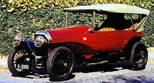 Abadal History  Automotive manufacturer Barcelona Spain From 1908 to 1930.