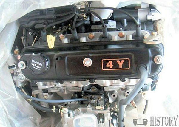 Toyota 4Y engine range and history