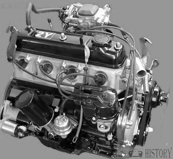 Toyota 2Y engine range and history