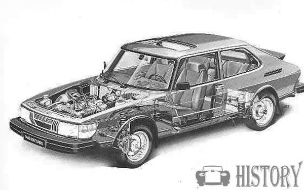 Saab 900 x-ray view first gen