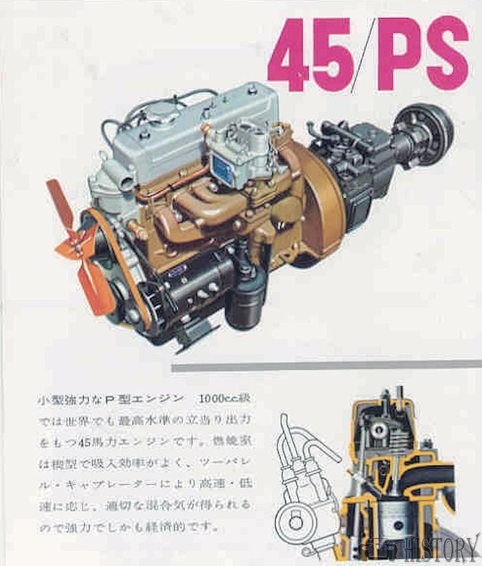 Toyota P engine history from 1959 to 1994