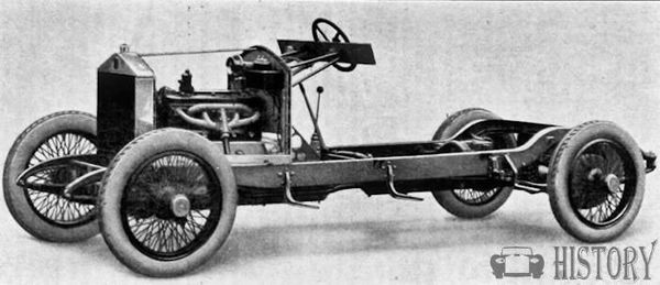 1922.20 H.P.Rolls Royce Chassis