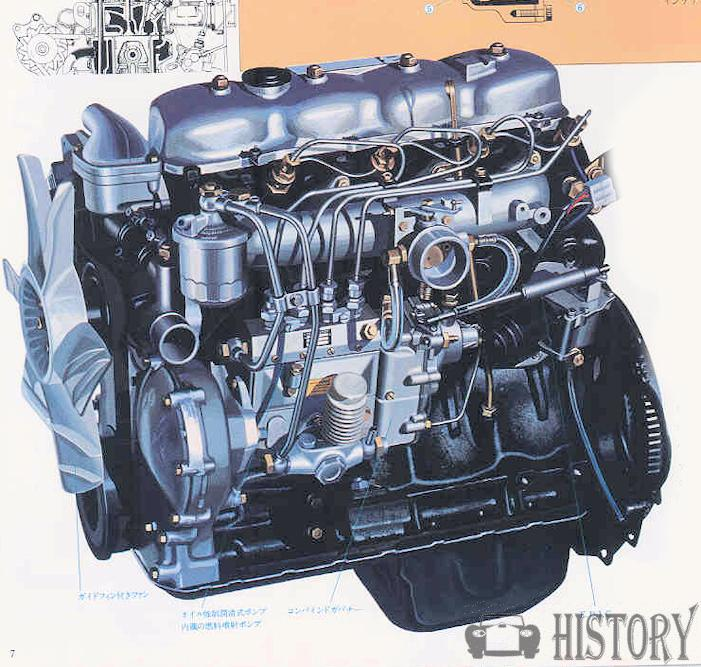 Toyota J engine From 1964 to 1983