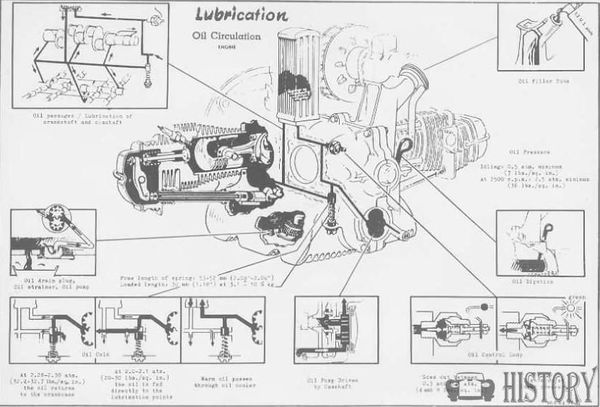 Automobile Use Tatra Introduced An Aircooled Flat Four Engine: Vw Flat 4 Engine Diagram At Eklablog.co
