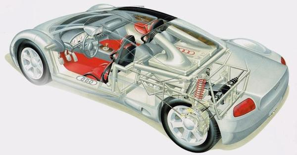 Audi Avus Quattro concept car rear xray view 1991