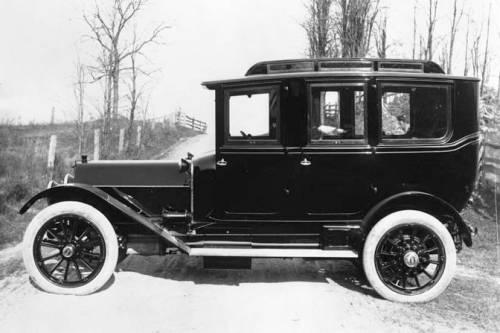 Usa Aloco 1906 1913
