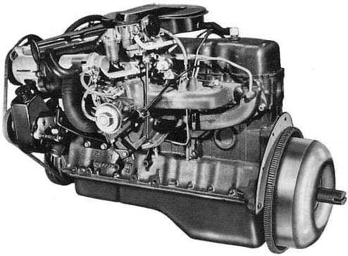 AMC straight-6 engine
