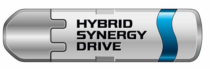 Car Hybrid Synergy Drive explained