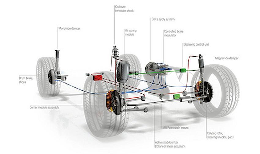 Suspension Amp Steering Magneride