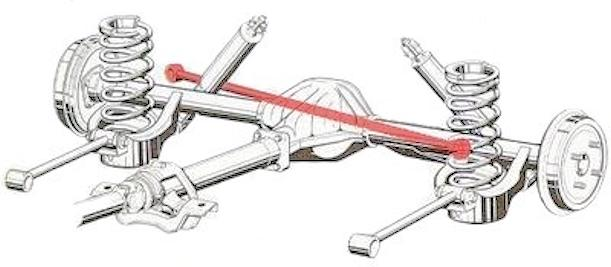 suspension  u0026 steering