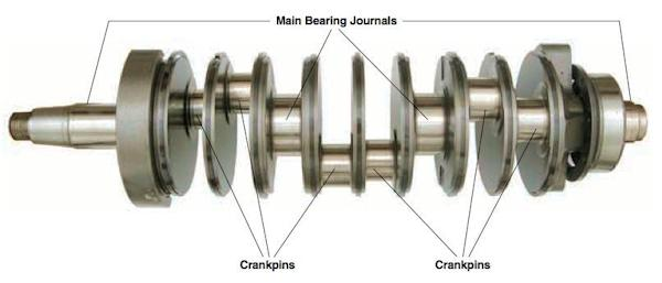 Big End Crankpin Journals explained