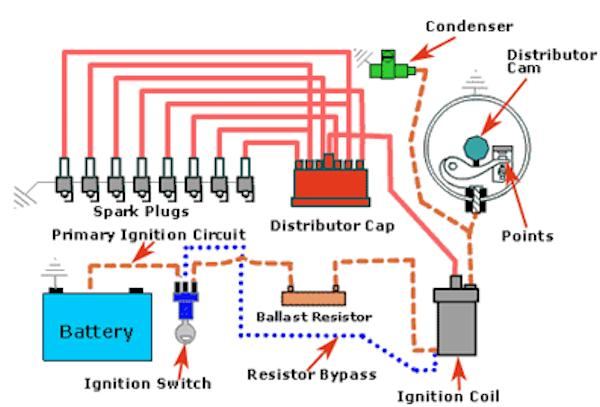 breaker point distributor wiring diagram image 6