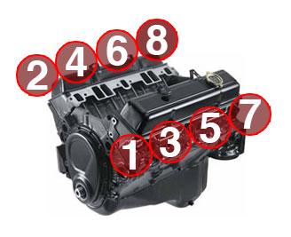 mercedes v6 cylinder numbering