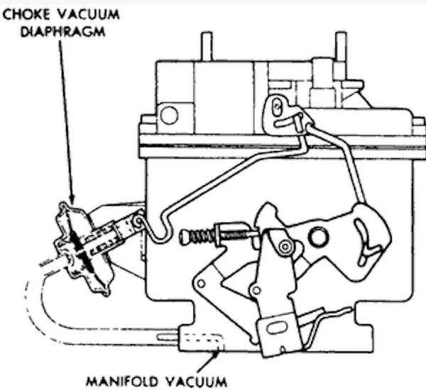 Induction and exhaust - Manifold vacuum