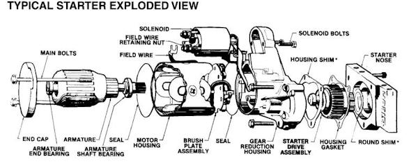 starter motor parts diagram exploded view