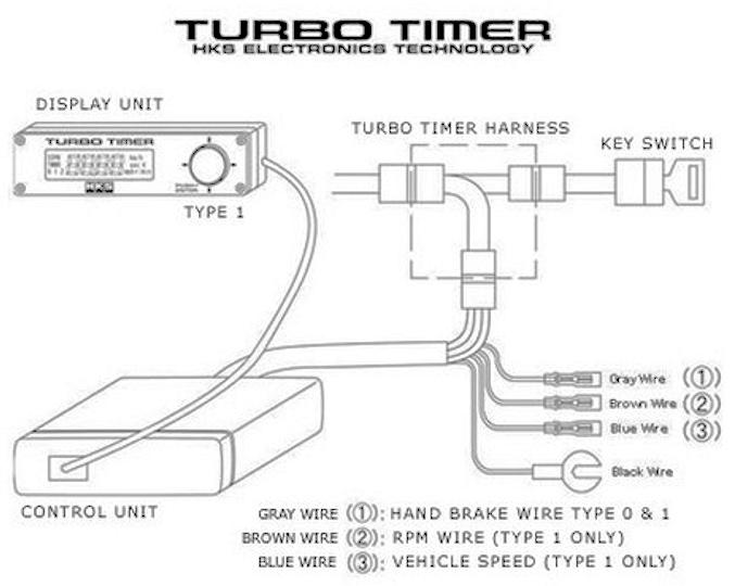 Turbo timer use diagram