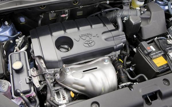 Toyota Engines History Timeline