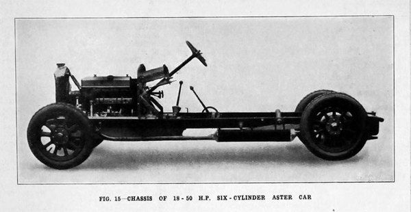 Aster 192Os car chassis