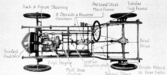 Melen car Chassis with parts listed