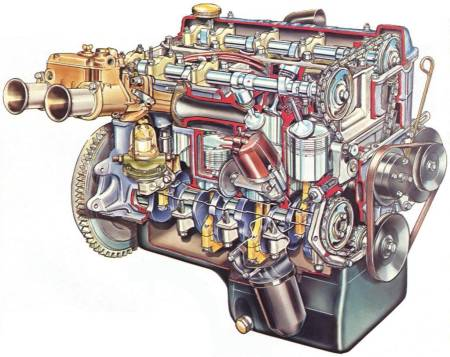 Lotus Engines - Lotus Ford Twin Cam Engine