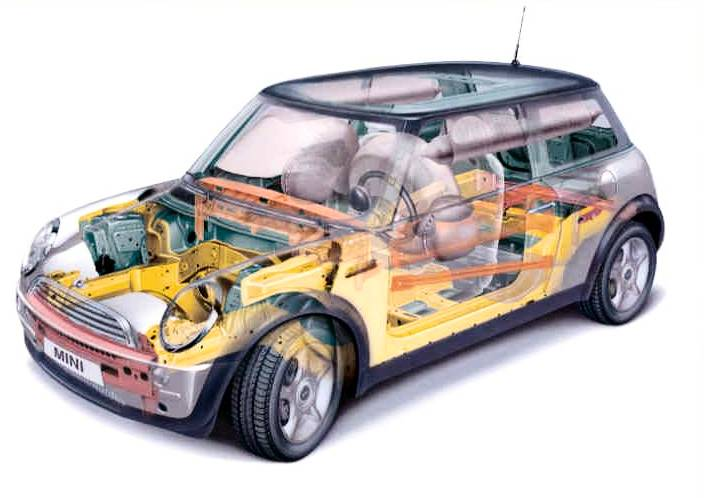 2002 Mini Cooper x-ray view saftey zones