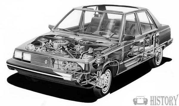 1983 Renault Alliance xray view