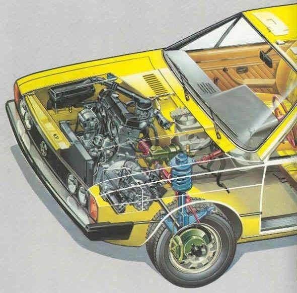 Volkswagen Vw Scirocco Mk1 1974 1982