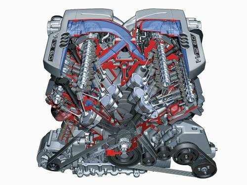 Volkswagen Group W12 Engine x ray view