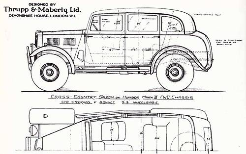 Thrupp & Maberly coach builders  design