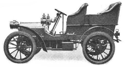 Eclipse (Krueger Manufacturing Company) Automotive manufacturer of Milwaukee , Wisconsin;USA From 1905 to 1906.