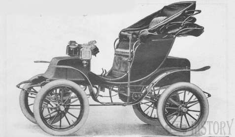 Studebaker Electric (1902-1912)