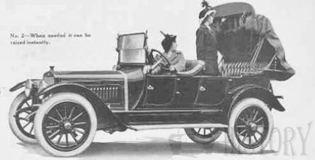 Lozier Motor Company  Automotive manufacturer of United States of America from 1900 to 1918.