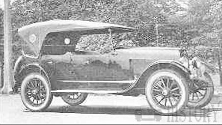 Stephens Motor Car Company  Automotive manufacturer of Freeport, Illinois.United States from 1915 to 1924.