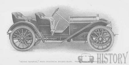 Imperial Motor Car Company (Pennsylvania)  Automotive manufacturer of Williamsport , Pennsylvania .United States from 1907 to 1908.