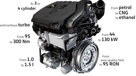 Volkswagen Group EA211 evo 1.5L TSI engine