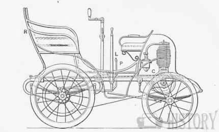 Automotive manufacturer of Nantes.France from 1899 to 1909.