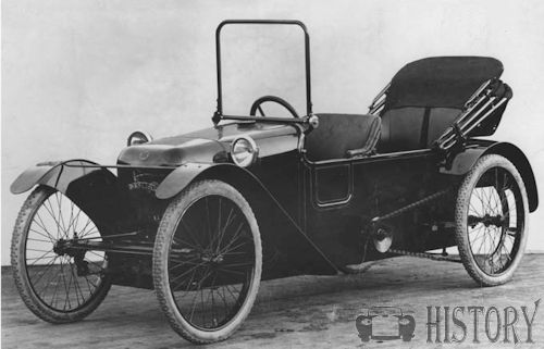 Mercury Cyclecar Co  American Automotive manufacturer Detroit, Michigan, USA From 1914