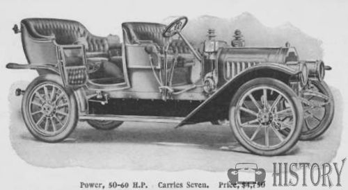 De Luxe 1907 carries car usa