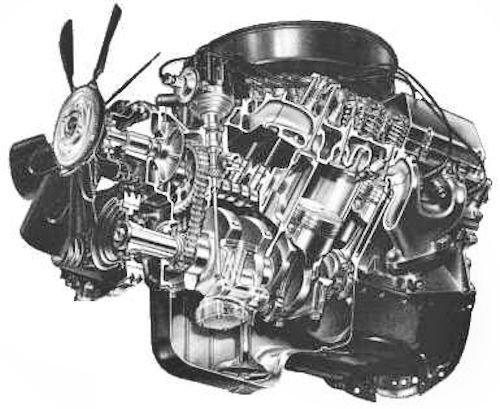 Ford 385 V8 engine   From 1968 to 1997