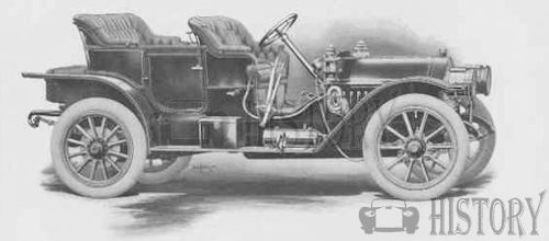 American Simplex  American Automotive manufacturer Mishawaka, Indiana, USA From 1906 to 1910