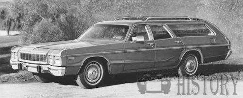 Dodge Polara Fourth generation 1973 Custom wagon