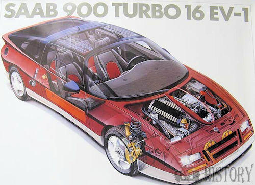 Saab EV-1 Concept Car 1985 xray view