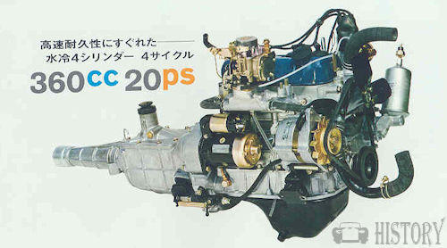 Mazda Porter B360 1st Generation engine