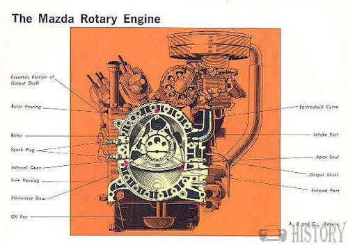 Mazda Capella RX-2 rotary engine