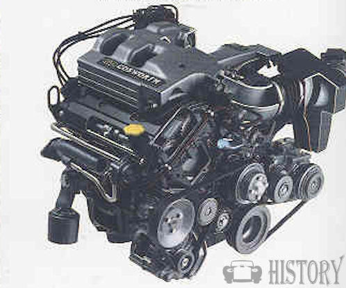 Ford Scorpio First Generation cosworth engine