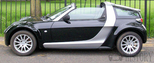Smart Roadster side view