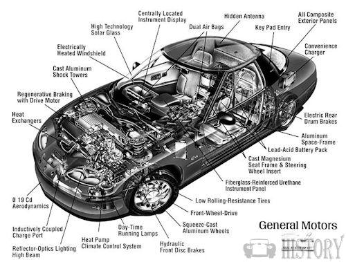 Vehicle types electric vehicles for General motors electric car